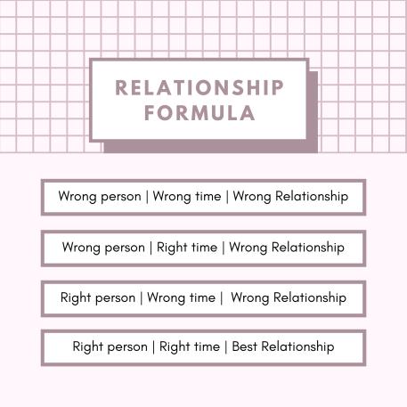 Relationship Formula.png